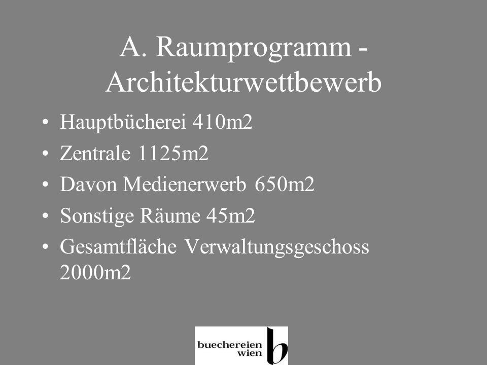 A. Raumprogramm - Architekturwettbewerb