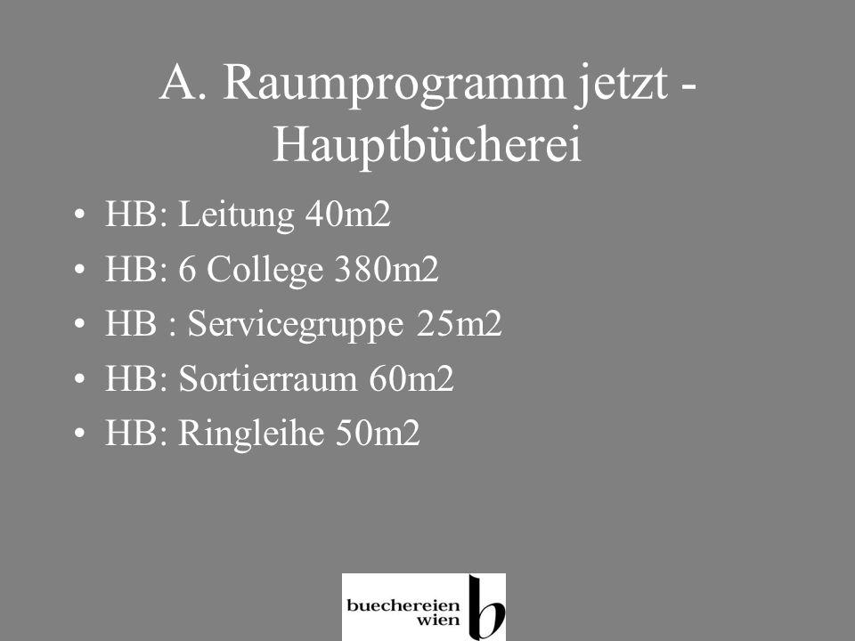 A. Raumprogramm jetzt - Hauptbücherei