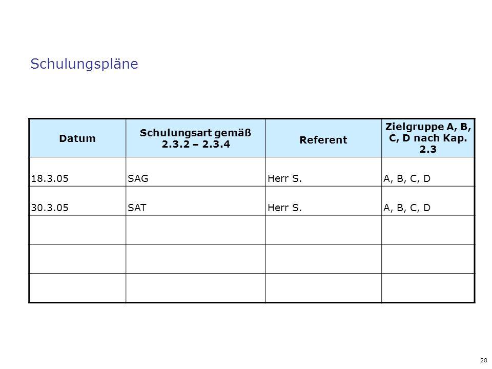 Zielgruppe A, B, C, D nach Kap. 2.3