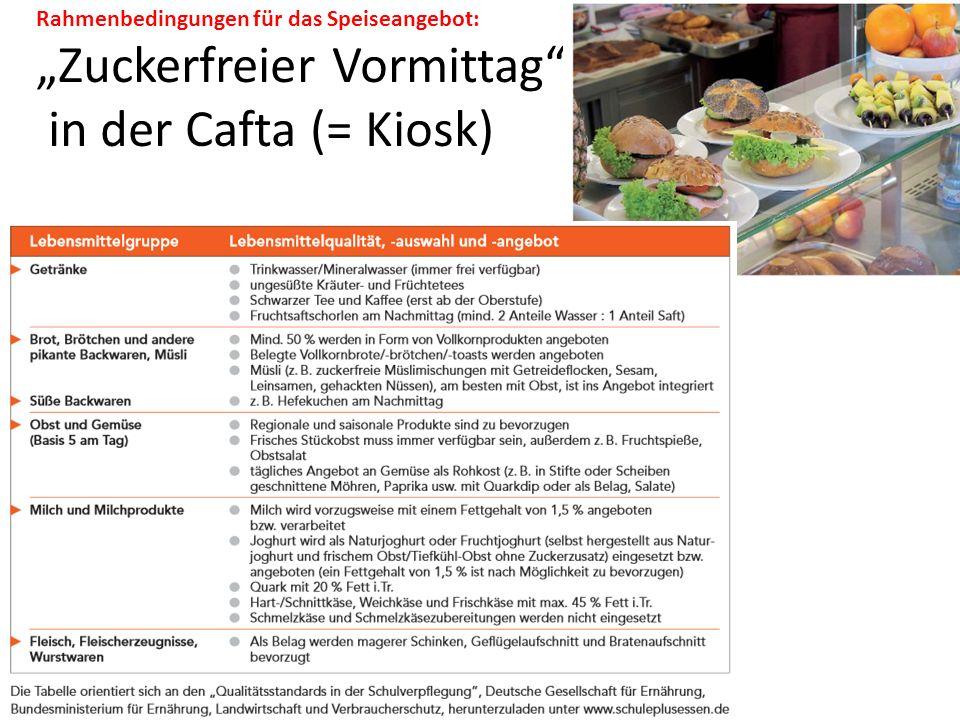 """""""Zuckerfreier Vormittag in der Cafta (= Kiosk)"""