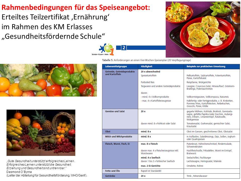 """Rahmenbedingungen für das Speiseangebot: Erteiltes Teilzertifikat 'Ernährung' im Rahmen des KM Erlasses """"Gesundheitsfördernde Schule"""