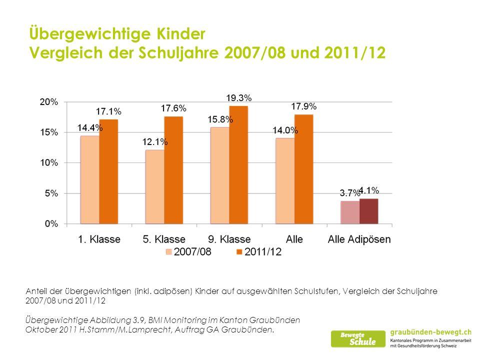 Übergewichtige Kinder Vergleich der Schuljahre 2007/08 und 2011/12