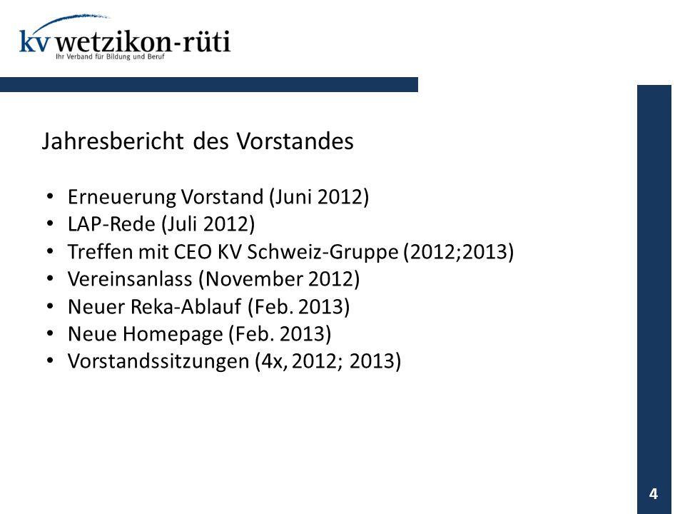Jahresbericht des Vorstandes