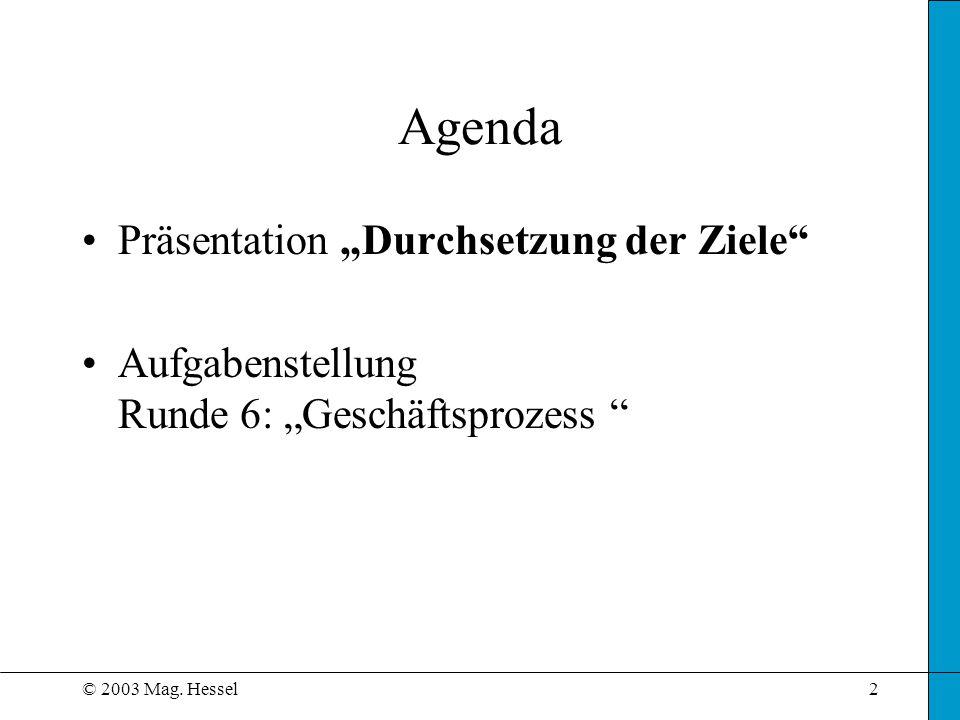 """Agenda Präsentation """"Durchsetzung der Ziele"""