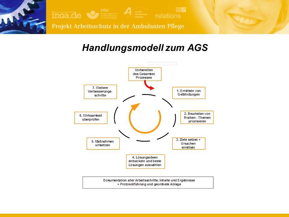Handlungsmodell zum AGS