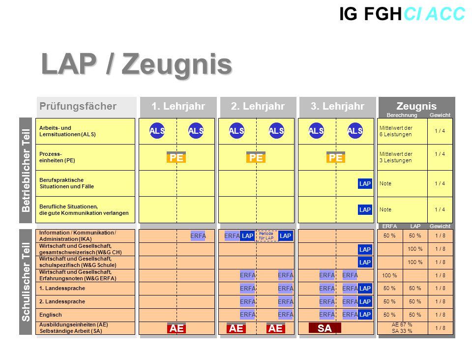 LAP / Zeugnis Prüfungsfächer Zeugnis 3. Lehrjahr 2. Lehrjahr