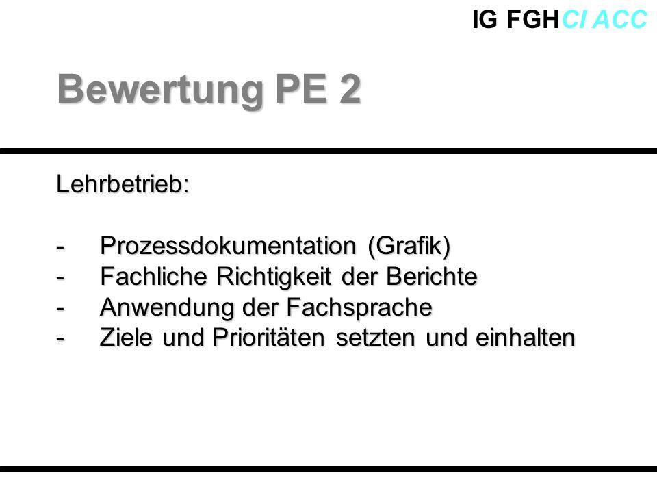 Bewertung PE 2 Lehrbetrieb: Prozessdokumentation (Grafik)