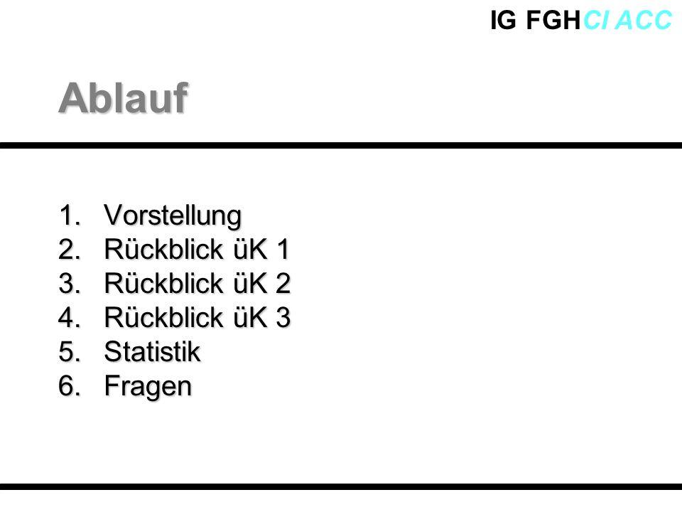 Ablauf Vorstellung Rückblick üK 1 Rückblick üK 2 Rückblick üK 3