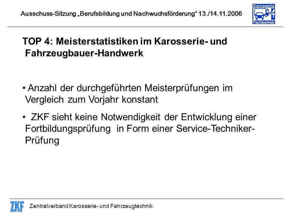 TOP 4: Meisterstatistiken im Karosserie- und Fahrzeugbauer-Handwerk