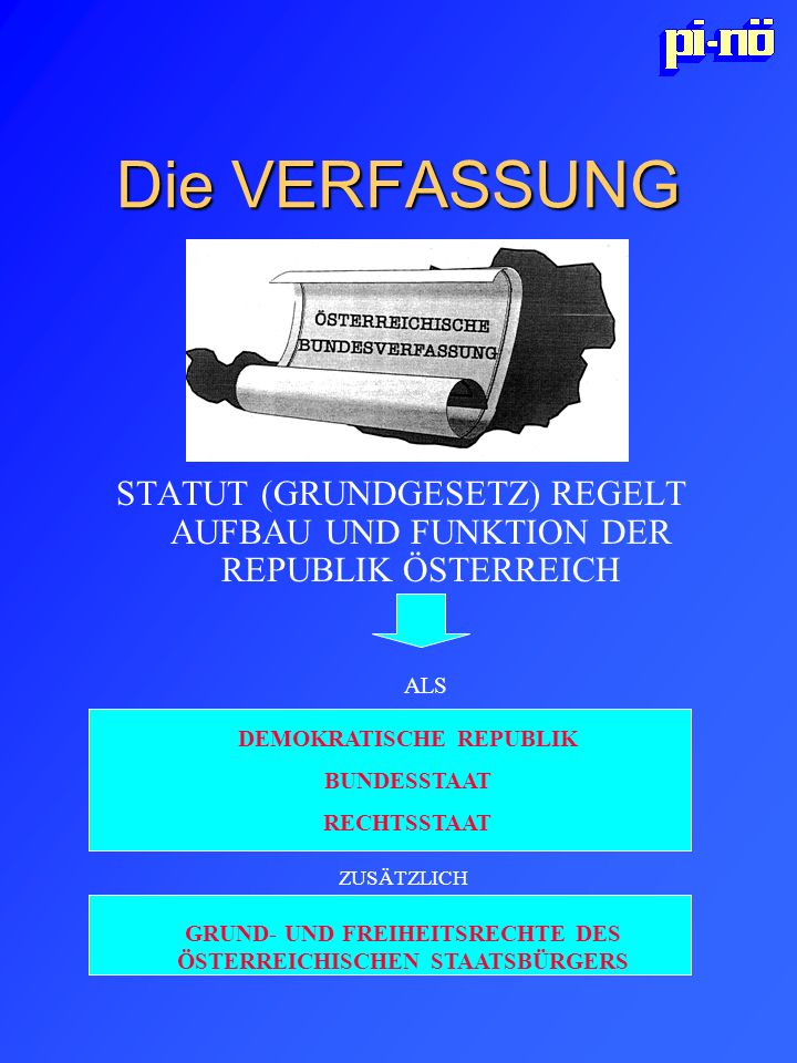 Die VERFASSUNG STATUT (GRUNDGESETZ) REGELT AUFBAU UND FUNKTION DER REPUBLIK ÖSTERREICH. ALS. DEMOKRATISCHE REPUBLIK.
