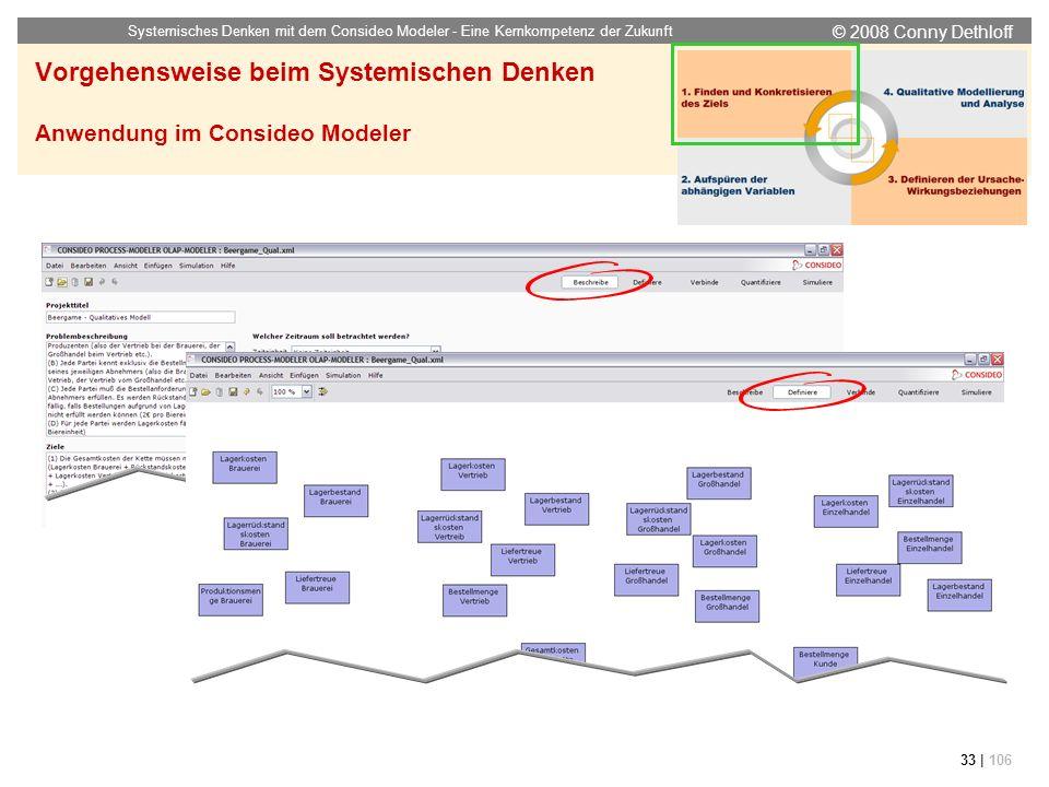 Vorgehensweise beim Systemischen Denken Anwendung im Consideo Modeler