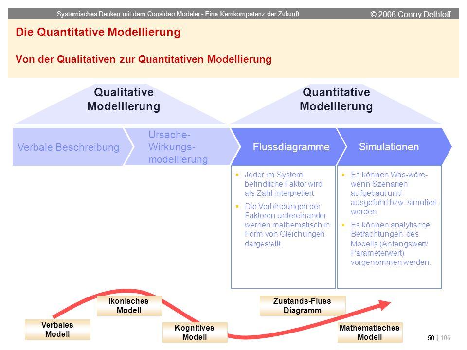 Qualitative Modellierung Quantitative Modellierung