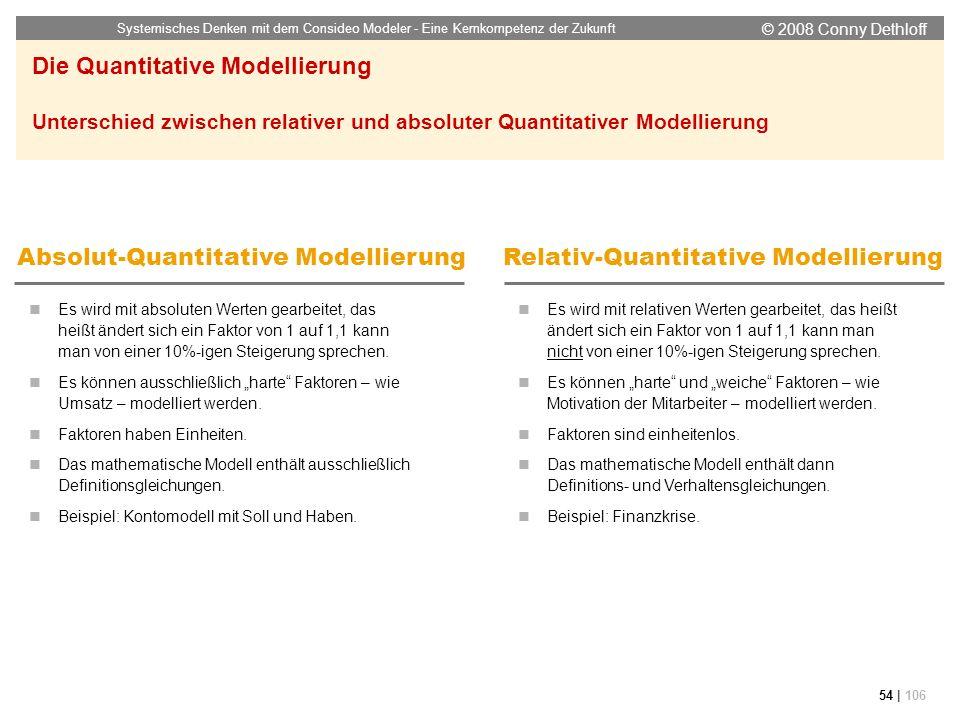 Absolut-Quantitative Modellierung Relativ-Quantitative Modellierung