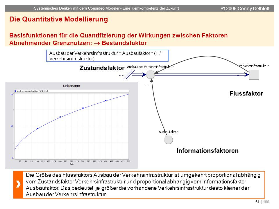 Informationsfaktoren