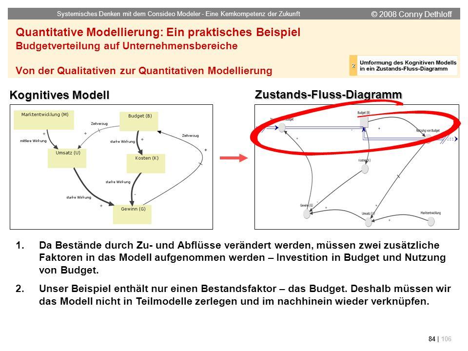 Zustands-Fluss-Diagramm