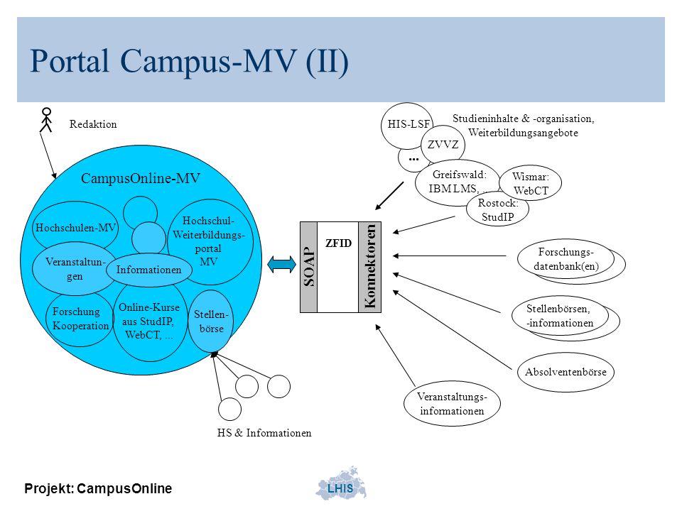Portal Campus-MV (II) ... CampusOnline-MV Konnektoren SOAP