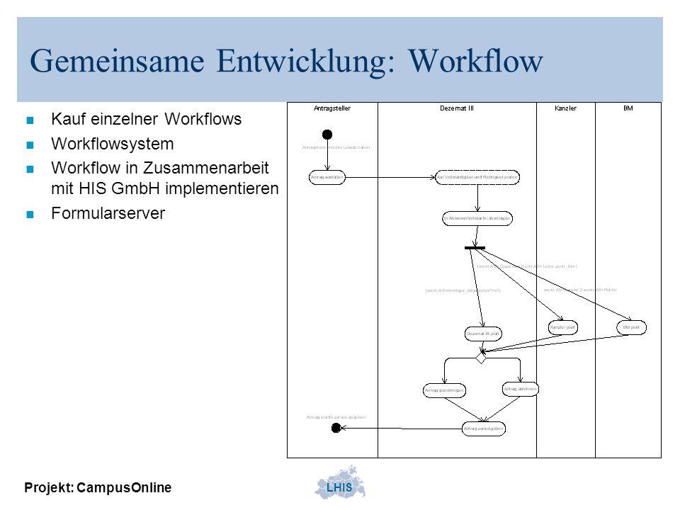 Gemeinsame Entwicklung: Workflow
