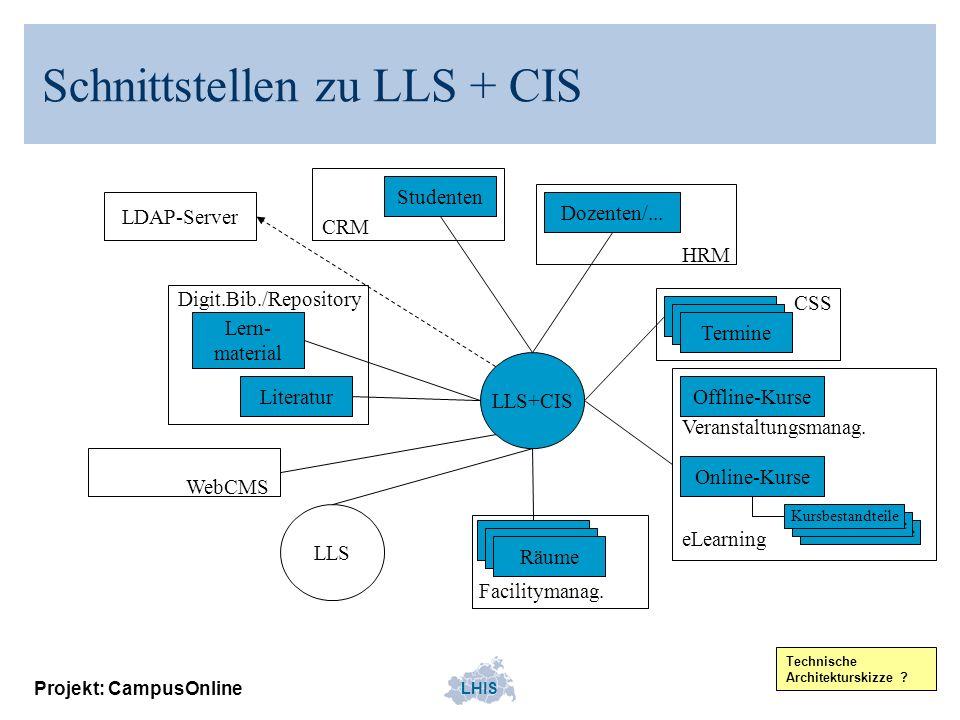 Schnittstellen zu LLS + CIS