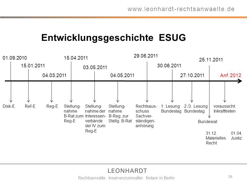 Entwicklungsgeschichte ESUG