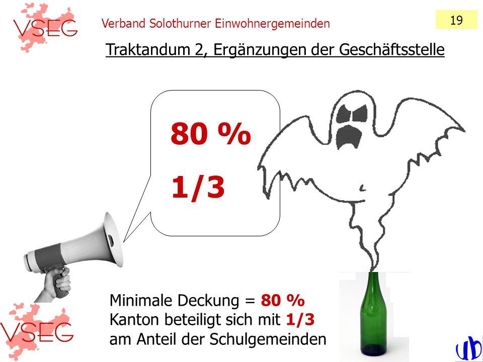 80 % 1/3 Traktandum 2, Ergänzungen der Geschäftsstelle