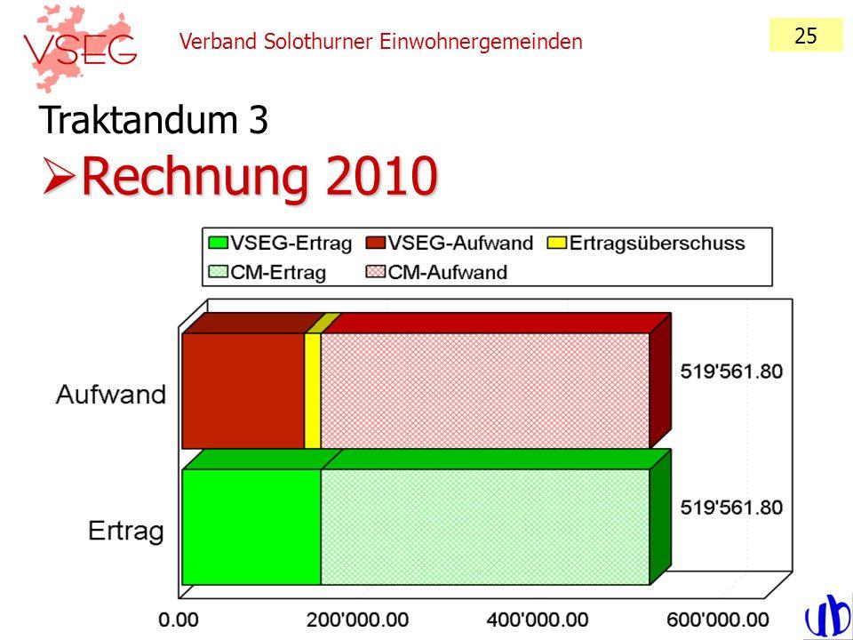 25 Verband Solothurner Einwohnergemeinden Traktandum 3 Rechnung 2010