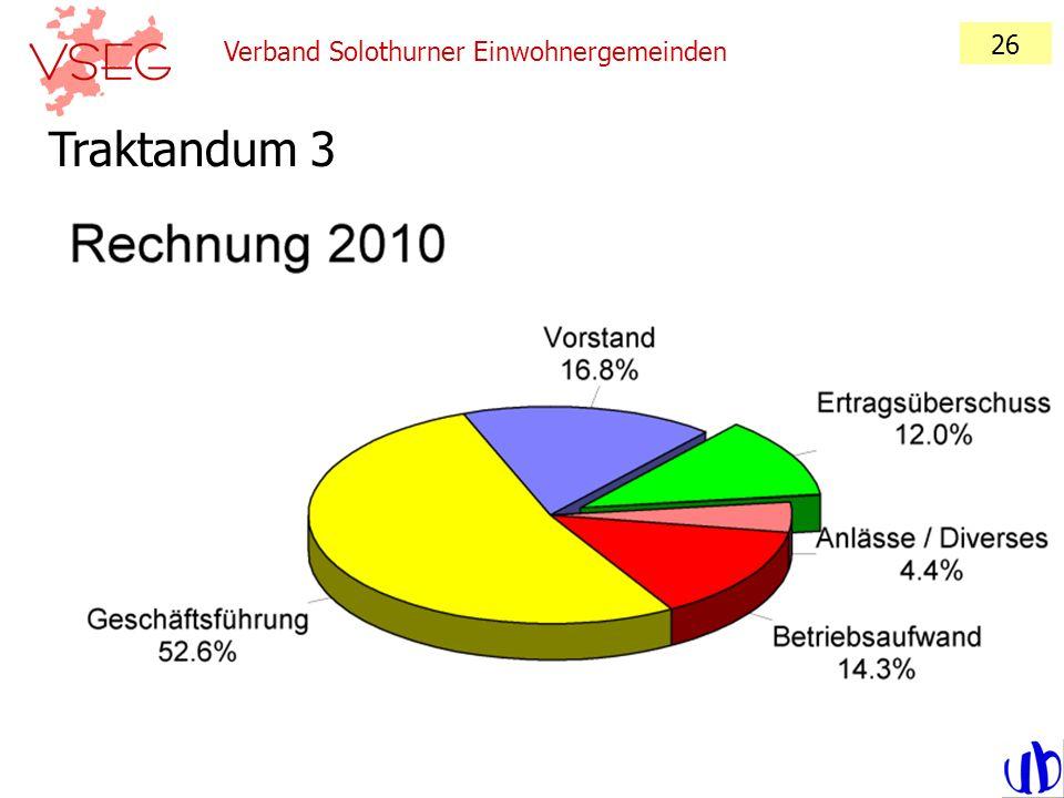 26 Verband Solothurner Einwohnergemeinden Traktandum 3 Rechnung 2010