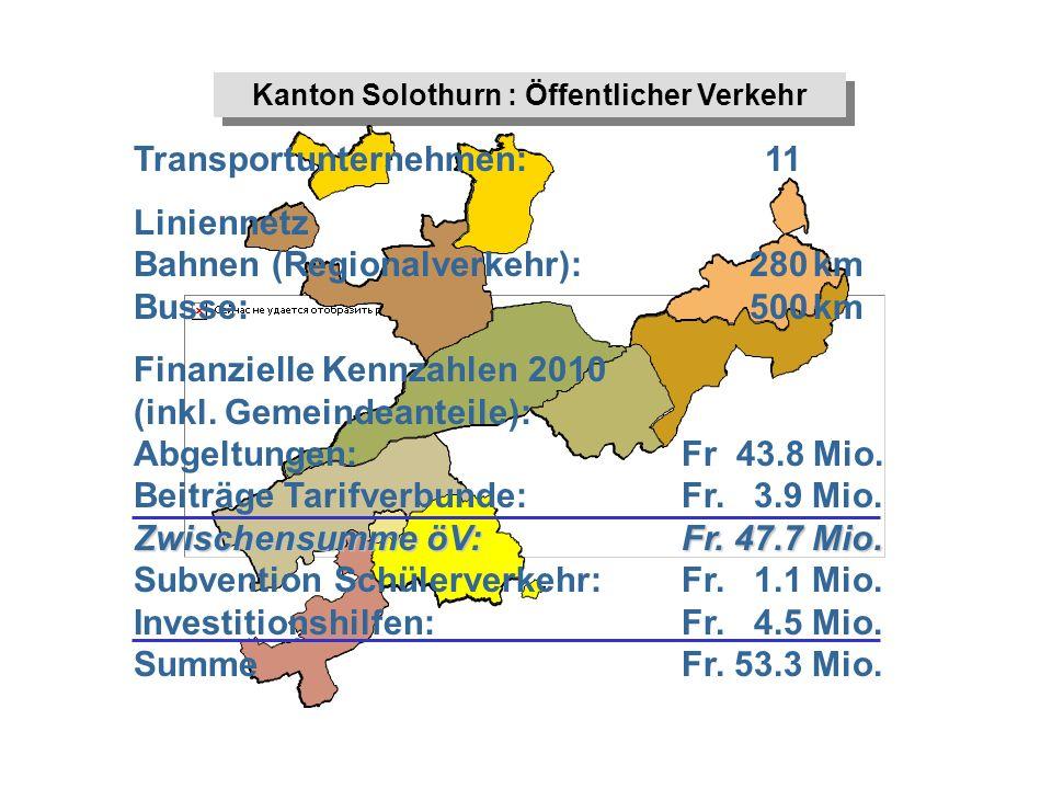 Kanton Solothurn : Öffentlicher Verkehr