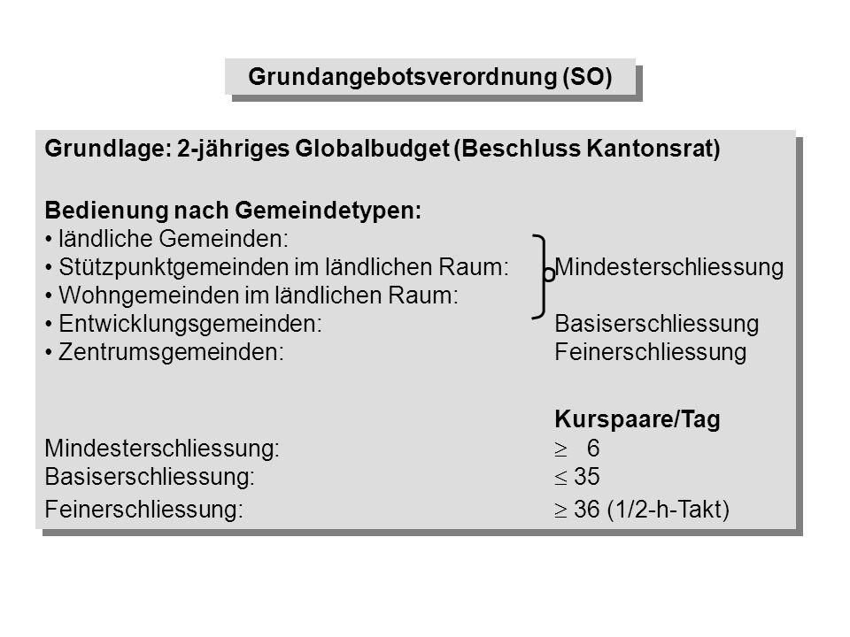 Grundangebotsverordnung (SO)