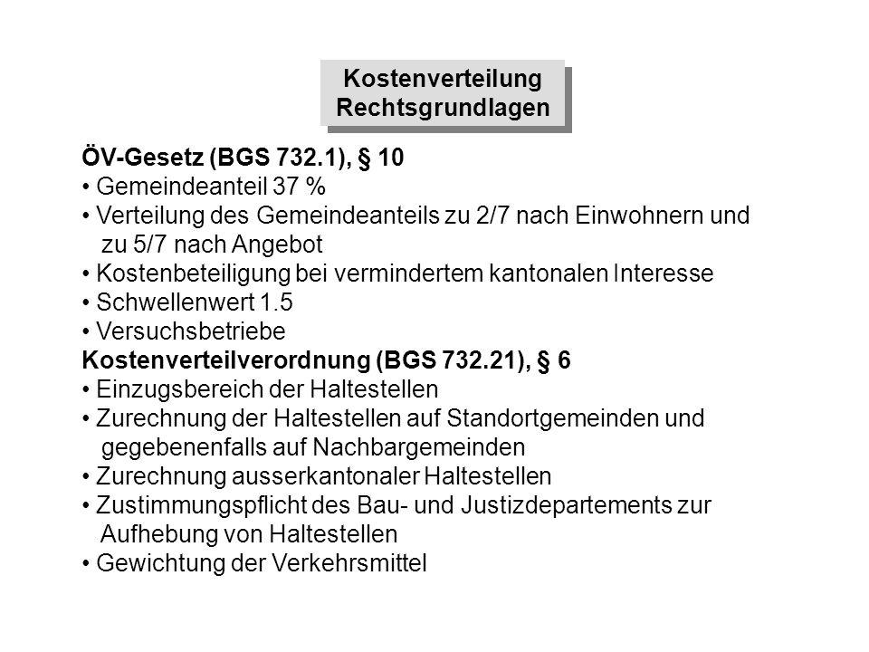 Kostenverteilung Rechtsgrundlagen. ÖV-Gesetz (BGS 732.1), § 10. Gemeindeanteil 37 %