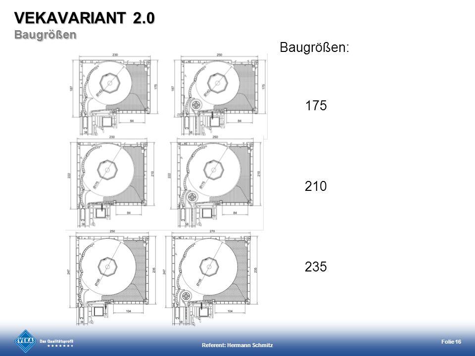 VEKAVARIANT 2.0 Baugrößen