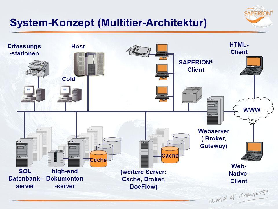 System-Konzept (Multitier-Architektur)
