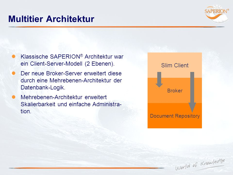 Multitier Architektur