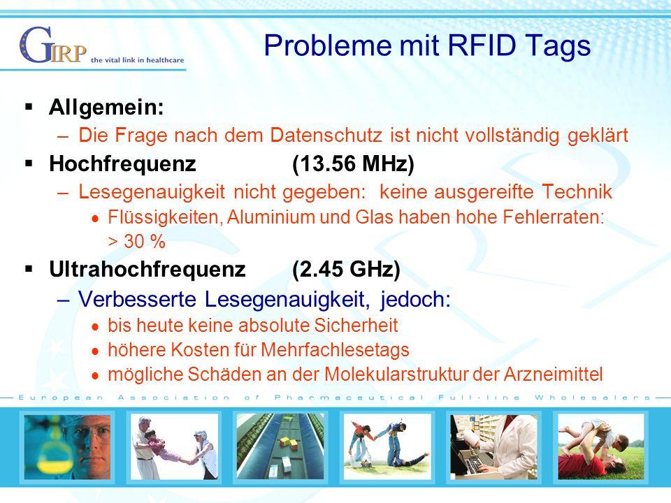 Probleme mit RFID Tags Allgemein: Hochfrequenz (13.56 MHz)