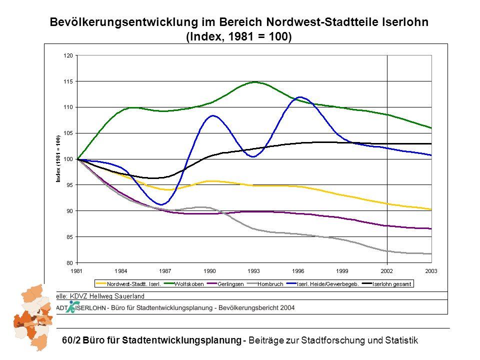 Bevölkerungsentwicklung im Bereich Nordwest-Stadtteile Iserlohn