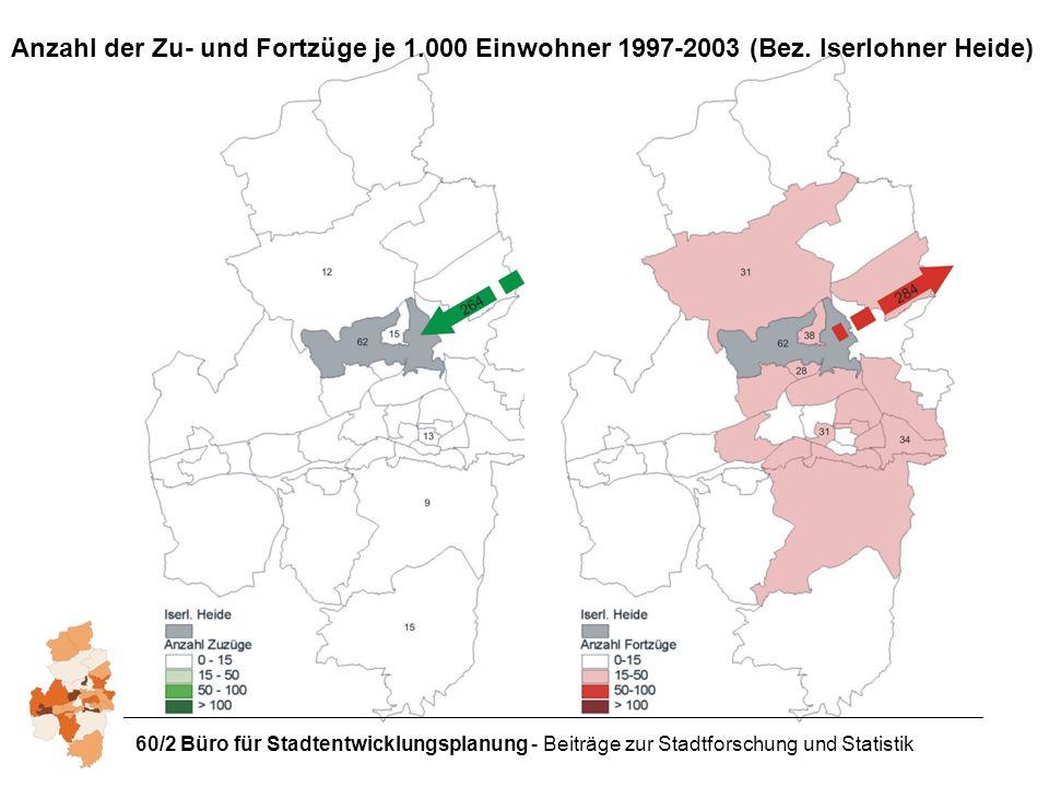 Anzahl der Zu- und Fortzüge je 1. 000 Einwohner 1997-2003 (Bez