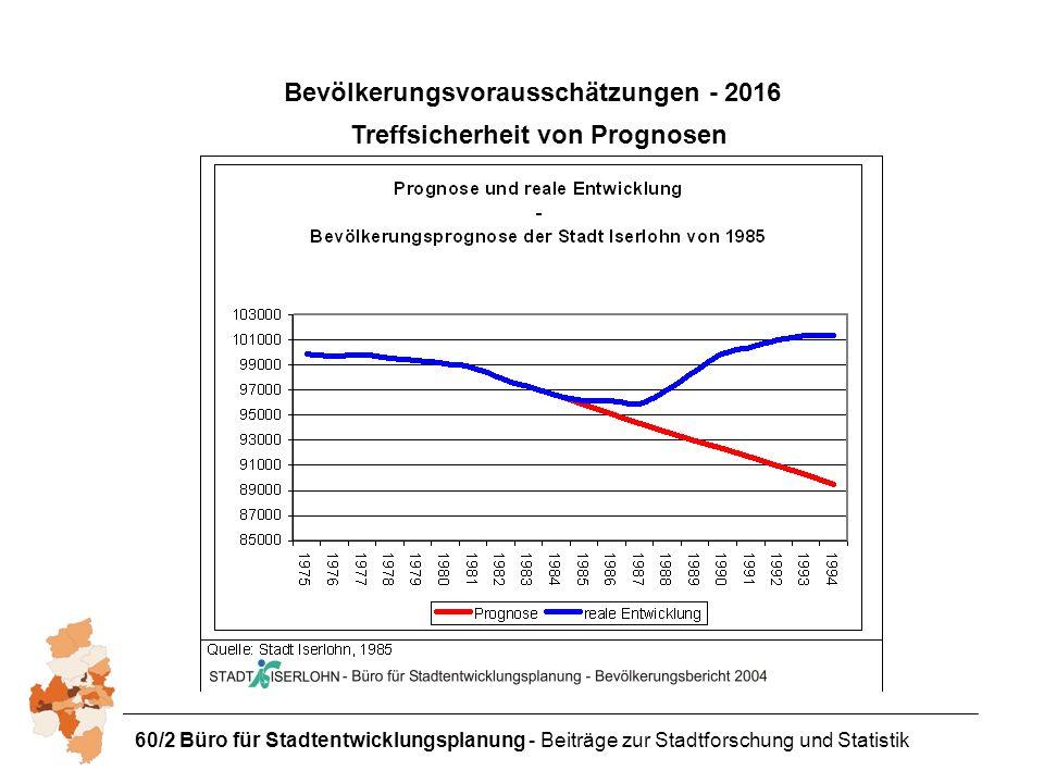 Bevölkerungsvorausschätzungen - 2016 Treffsicherheit von Prognosen