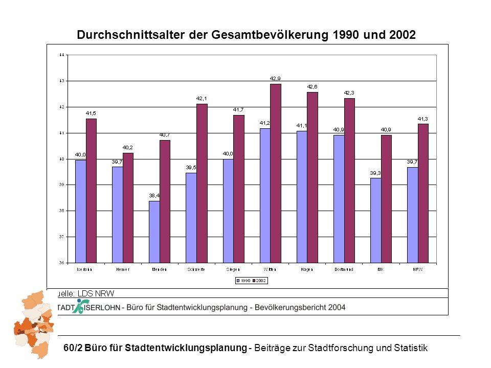 Durchschnittsalter der Gesamtbevölkerung 1990 und 2002