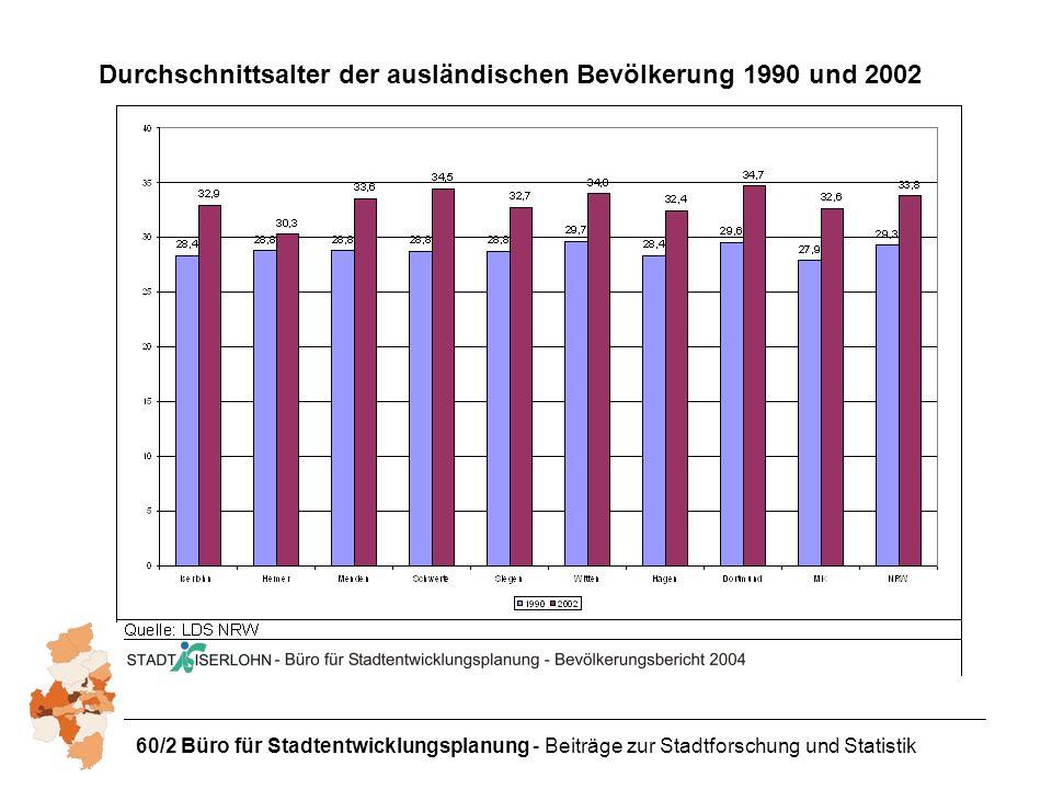 Durchschnittsalter der ausländischen Bevölkerung 1990 und 2002