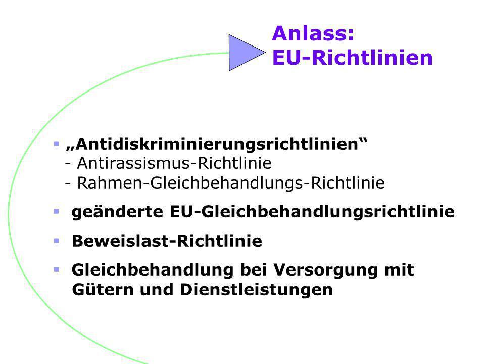Anlass: EU-Richtlinien
