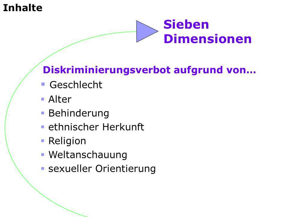 Sieben Dimensionen Geschlecht Inhalte