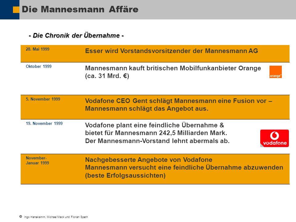 Die Mannesmann Affäre - Die Chronik der Übernahme - 28. Mai 1999. Esser wird Vorstandsvorsitzender der Mannesmann AG.