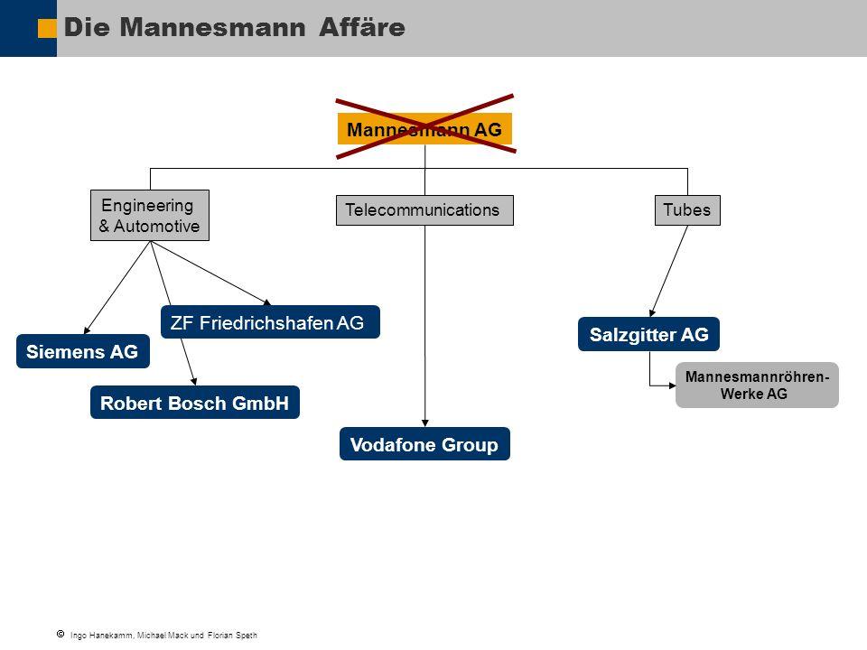 Mannesmannröhren- Werke AG