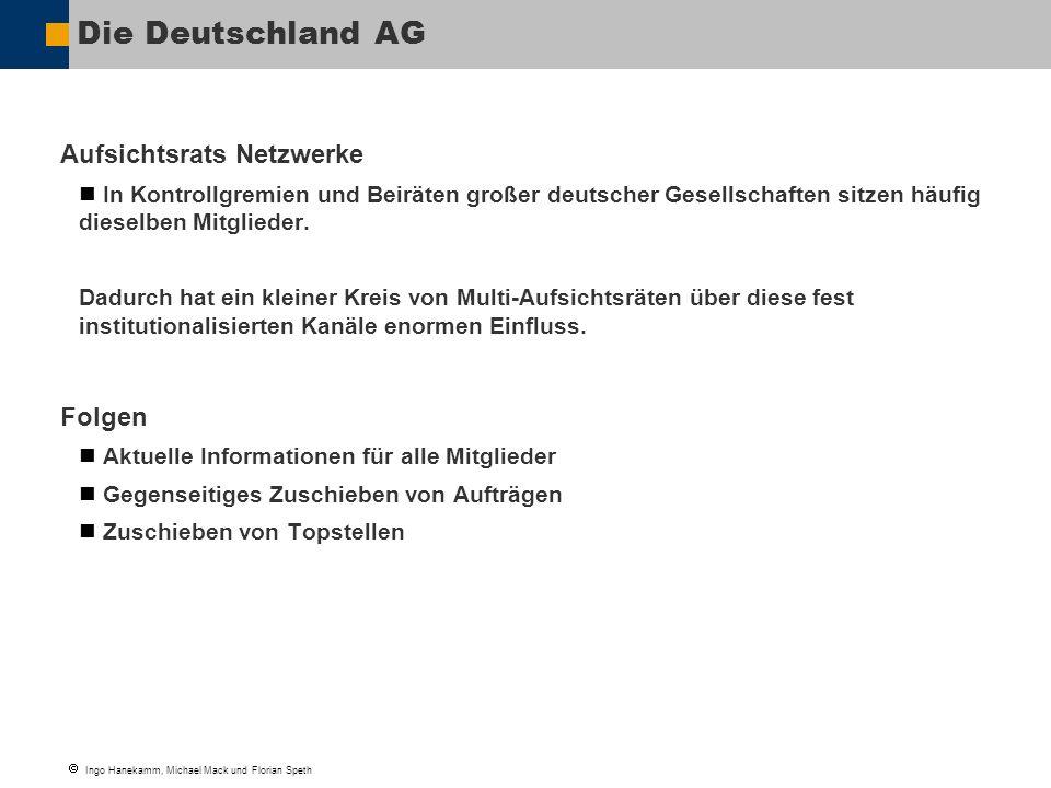Die Deutschland AG Aufsichtsrats Netzwerke Folgen