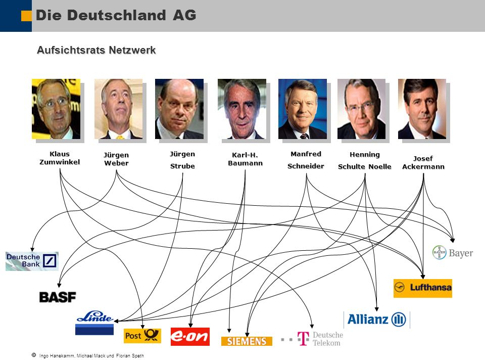 Die Deutschland AG Aufsichtsrats Netzwerk Josef Ackermann Jürgen Weber