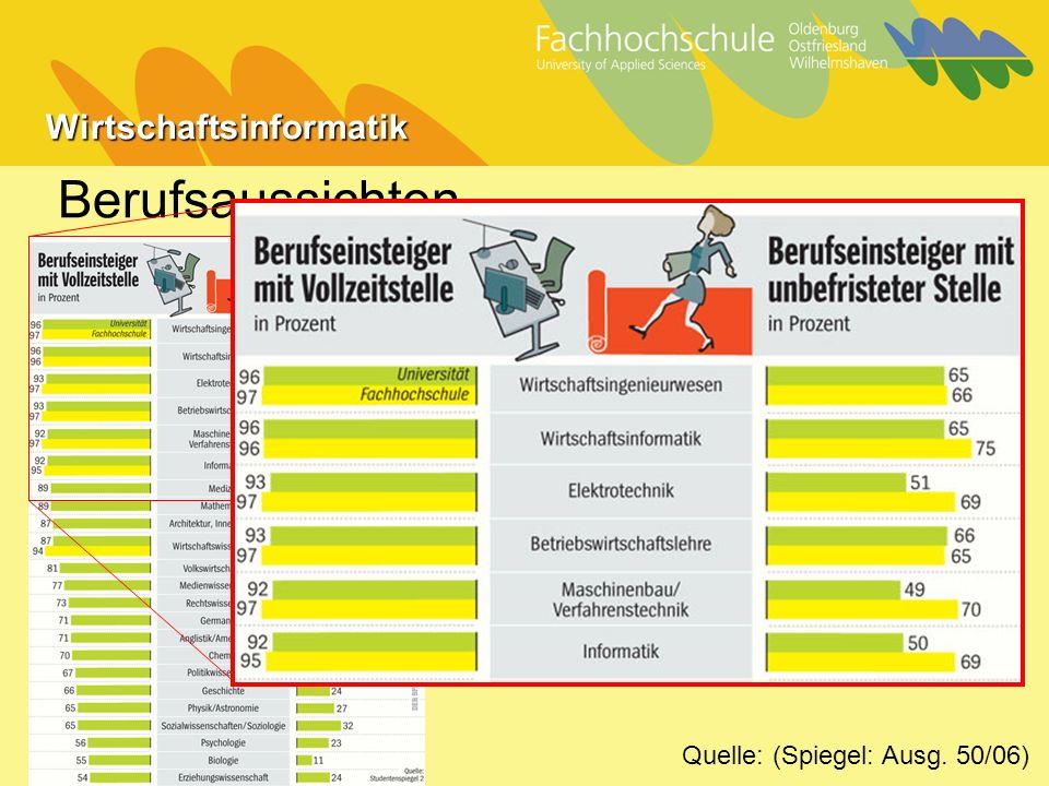 Berufsaussichten Quelle: (Spiegel: Ausg. 50/06)