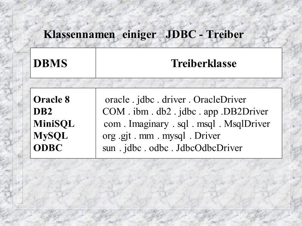 DBMS Treiberklasse Klassennamen einiger JDBC - Treiber