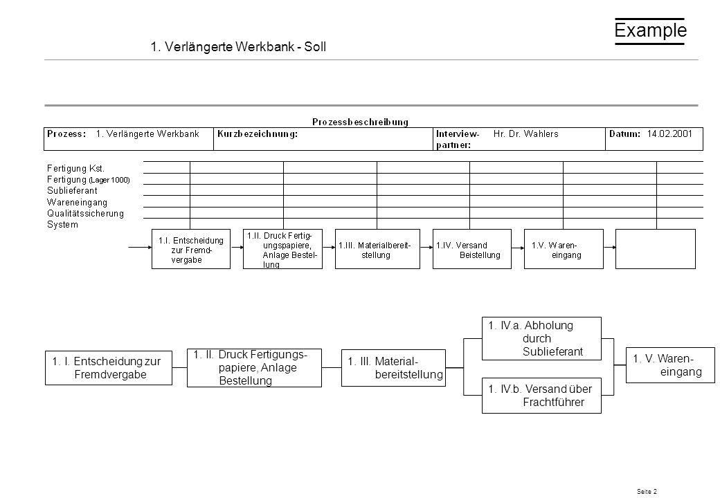 1. Verlängerte Werkbank - Soll