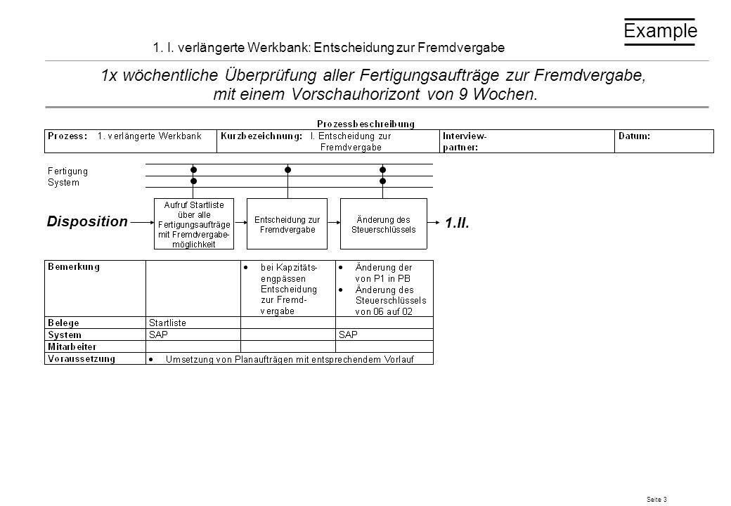 1. I. verlängerte Werkbank: Entscheidung zur Fremdvergabe