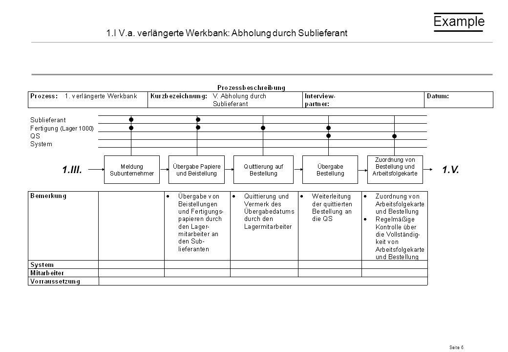1.I V.a. verlängerte Werkbank: Abholung durch Sublieferant