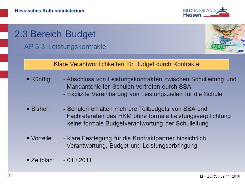 Klare Verantwortlichkeiten für Budget durch Kontrakte